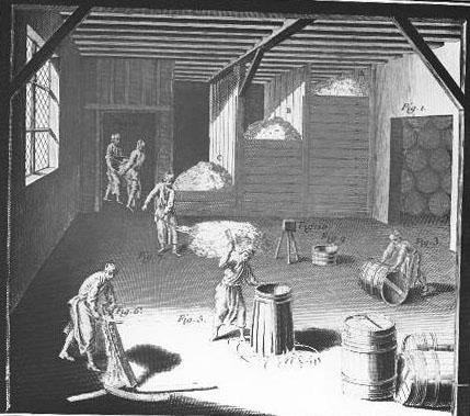 18th century sugar refinery